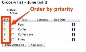 Task priority numbering